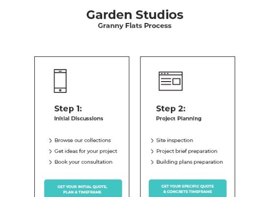 Granny Flats Process   Garden Studios