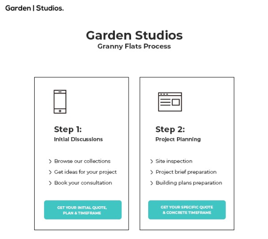 Granny Flats Process by Garden Studios  (Infographic)